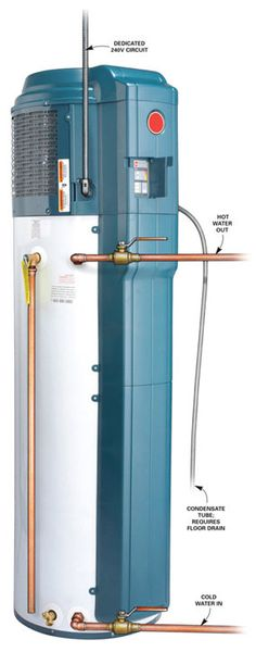 We walk you through the pros and cons of high tech water heaters - tankless, heat pump, condensing gas and point-of-use models. They save energy and can save you money as well. When your old water heater dies, consider replacing it with one of these types, as well as efficient conventional models.