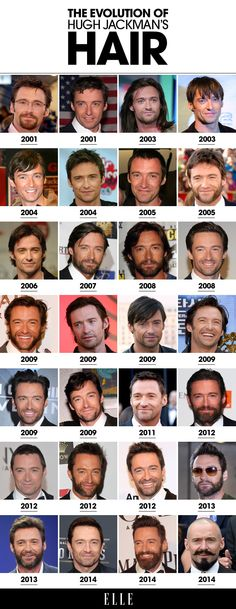 Hugh Jackman's Hair: A Visual History