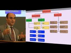 Autonomic Testing & the importance of ruling out Comorbidities. Dr Kamal Chémail April 2015