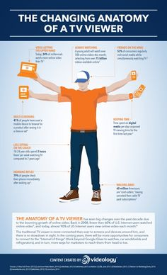 Videology Breaks Down How Millennials Consume TV [Infographic] #secondscreen #byod #advertising