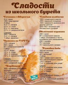 Pin on recipes Russian Dishes, Russian Recipes, Cake Recipes, Dessert Recipes, Cooking Recipes, Healthy Recipes, Unique Recipes, Winter Food, Biscuits