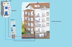 Esquemas eléctricos: minutero de escalera