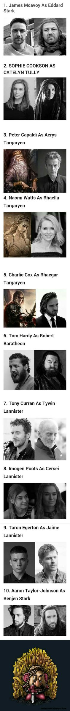 "10 actors who were approached by HBO as the cast of the Game of Thrones Prequel movie. (code named ""Robert's Rebellion"") - 9GAG"