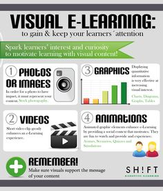 Proper use of visuals can improve effectiveness of learning. Here you can find common ways of adding visual interest to your e-learning. Take note that these tips are also great for increasing interest during traditional learning, presentations, seminars, etc. #infographic #tips #2012