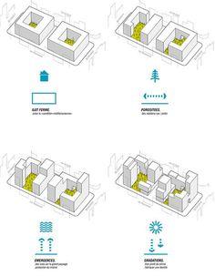 ecdm logements peyssonnel marseille associé aux agence rémi marciano architectes et mateo arquitectura