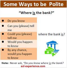 Some ways to be polite. #esl #learnenglish