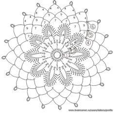 Pretty round crochet motif with picots around the perimeter edging!White Crochet Dress and Pattern - SalvabraniHello Everyone i love this crochet dress.Photo from album Crochet Snowflake Pattern, Crochet Doily Diagram, Crochet Circles, Crochet Snowflakes, Crochet Doily Patterns, Crochet Chart, Crochet Doilies, Crochet Flowers, Crochet Stone