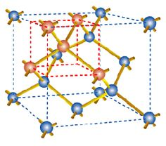In the basic unit of a crystalline silicon solid, a silicon atom shares each of its four valence electrons with each of four neighboring atoms.