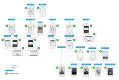 - Download The Zero App Development Blueprint for FREE @ http://cbpi.appportunity.com/56a6dbc201558