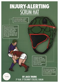 Secondary school, 1st place: Injury alerting scrum hat by Jack Thurk, 2nd year, St. Columba's College