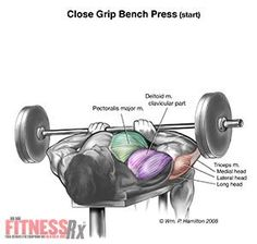 Revolutionize Your Chest And Arms - With Close-Grip Barbell Bench Presses