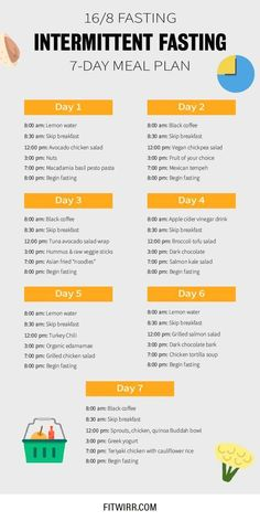 intermittent fasting plan to lose weight effortlessly without starvation and hunger. diet plans to lose weight Fasting: Fasting Plan (Intermittent Fasting) Diet And Nutrition, Health Diet, Holistic Nutrition, Health Eating, Sports Nutrition, Mental Health, Diet Plans To Lose Weight, How To Lose Weight Fast, 2 Week Weight Loss Plan
