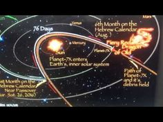 Plant Theory (Coming March Gil Broussard Planeta Nibiru, Cosmos, Noah Flood, Scientific Reports, End Times Signs, The Son Of Man, Quantum Physics, Our Solar System, Astrophysics