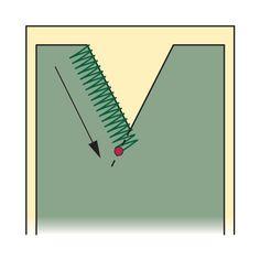 Tips for machine applique