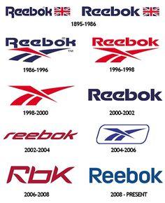 Rebok logo evolution- Repinned by UXSherlock.
