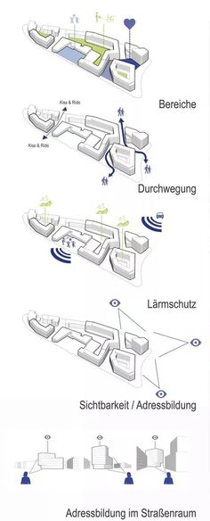 Piktogramm Source by annaphiline Architecture Concept Diagram, Architecture Presentation Board, Architecture Graphics, Architecture Drawings, Architecture Portfolio, Architecture Plan, Architectural Presentation, Architecture Details, Landscape Architecture
