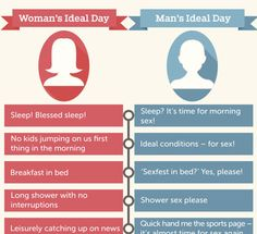 A man's ideal would involve HOW much sex?!