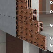 11 ceramic cladding system ideas