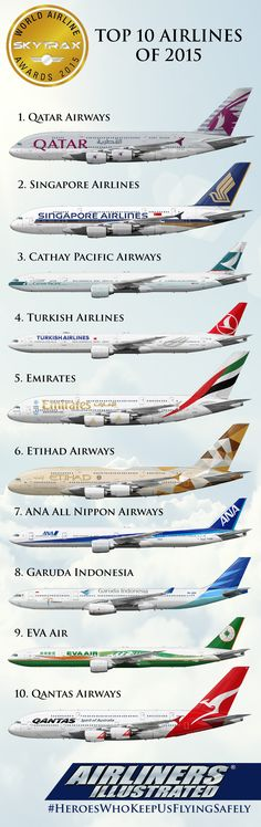 Top 10 Best Airlines of the World - Skytrax Awards 2015