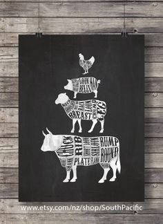 Chalkboard kitchen art | Butchery cuts art print | Butchers diagram | Kitchen conversions chart | Printable wall art | Instant download
