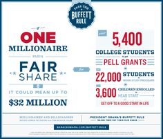 What it would mean for thousands of students if Congress made taxes fairer and passed the Buffett Rule