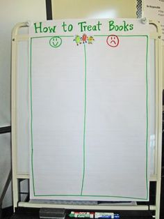 Do this at the beginning of the school year so kids knows how to handle books. This of course will vary by age-would be good for Pre-k or kindergarten-Post near books after completing Kindergarten Anchor Charts, Kindergarten Classroom, Beginning Of Kindergarten, Classroom Routines, Preschool Bulletin, Teaching Rules, Teaching Reading, Teaching Ideas, Elementary Library