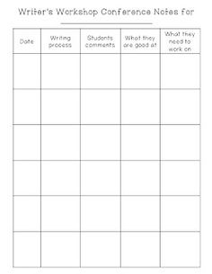 Flying High In First Grade: Writer's Workshop - Lucy Calkins Questions Posters
