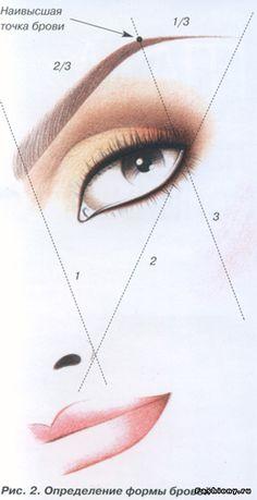 Идеальные брови / красивая форма бровей фото
