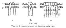 Journal of the Polynesian Society: The Evolution Of Maori Clothing. Part IX, By Te Rangi Hiroa (P. Buck) P Abstract Sculpture, Bronze Sculpture, Wood Sculpture, Flax Weaving, Weaving Art, Maori Patterns, Flax Flowers, Frank Morrison, Maori Art