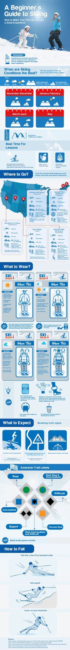 Beginner's Guide to Skiing Infographic...even if you are not a beginner it's a good infographic!