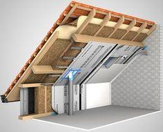 architektur vorgeh ngte hinterl ftete fassade aufbau und kosten vorgeh ngte hinterl ftete. Black Bedroom Furniture Sets. Home Design Ideas