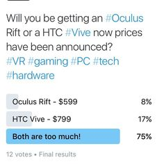 An awesome Virtual Reality pic! Results are in! You voted and said the #oculus and #vive were both too much money!  Check link in bio for PC hardware news reviews and guides!  #virtualreality #VR #gaming #pcgaming #gamingpc #pcmasterrace #tech by buildingagamingrig check us out: http://bit.ly/1KyLetq