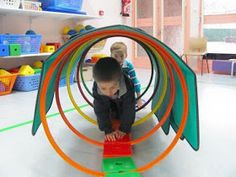 A Arte de Ensinar e Aprender: Circuitos - Psicomotricidade