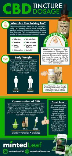 CBD oil typically comes in tinctures, but how do you ensure you are taking it correctly? 🌿Make sure you are getting the most out of CBD's benefits! ✅ Coming Soon: MintedLeaf Hemp! Perfect Image, Perfect Photo, Love Photos, Cool Pictures, Treating Insomnia, Anxiety Relief, Feeling Great, How To Relieve Stress, Need To Know