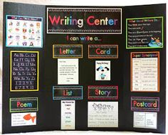 Mrs. Gilchrist's Class: The ULTIMATE Writing Center!!! It's DONE!