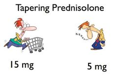 Tapering Prednisone. I am going through this now. What Prednisone does to you & how it makes you feel!