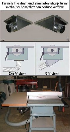 Contractor's table saw dust hood improved design