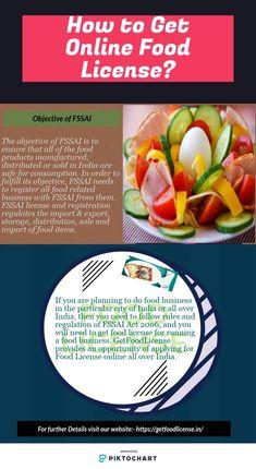 Online Food License Registration Procedure in India Food License, Website, Business, Store, Business Illustration