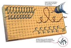 MAKE A JIG BOARD OF YOUR OWN ~ To make one, draw a 1⁄2-inch grid on the surface of a flat 6-by-12-inch piece of wood. Where lines intersect, drill 3⁄8-inch-deep holes with a 7⁄64-inch drill bit. To keep their depth uniform, mark the drill bit with a piece of tape. Make patterns by slipping 2-inch 6d finish nails into the holes. Wrap wire around the nails, then slip the pattern off the jig.