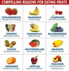Compelling Reasons for Eating Fruits... simple chart.