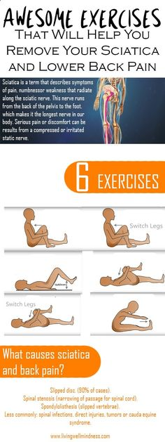 As a result from compression or irritation of the static nerve, it is estimated that 5-10% of people who are suffering from back pain also have sciatica.https://livingwellmindness.com/awesome-exercises-will-help-remove-sciatica-lower-back-pain/