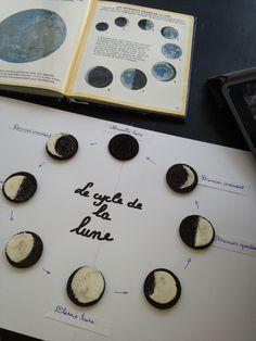 Le cycle de la lune avec des Oreos ou comment allier l'utile à l'agréable. Le programme scolaire revisité à la sauce goûter.