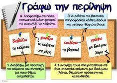 Greek Language, Learning Disabilities, Writing Skills, Teaching Kids, School Supplies, Grammar, Activities For Kids, Homeschool, Teacher