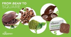 Isagenix Isadelight IsaDelight chocolates come in four great flavors to satisfy your chocolate cravings: Milk Chocolate, Dark Chocolate, Dark Chocolate With Mint Flavor, and Milk Chocolate With Sea Salt and Caramel Flavor.