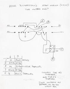 88 Awesome guitar wiring images | Guitars, Guitar, Guitar