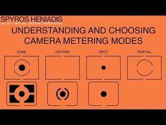 Understanding and Choosing Camera Metering Modes