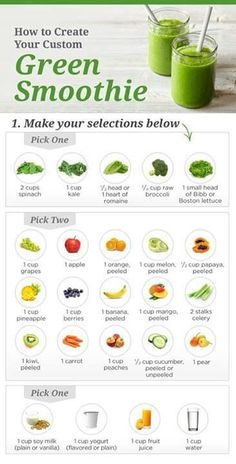 green smoothie @Kelly Teske Goldsworthy Teske Goldsworthy Teske Goldsworthy...
