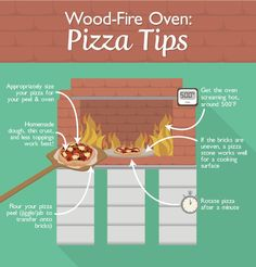 Take Your Backyard to the next Level with This! http://www.fix.com/blog/building-a-backyard-wood-fire-pizza-oven/ …