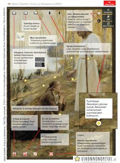 Mediataitoviikolla ja Kalevalanpäivänä suomikuvia lukemaan Social Science, Finland, Nostalgia, Religion, Teaching, Movies, Movie Posters, Art, Films