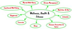 health+and+fitness | Wellness, Health And Fitness | Tips, Workouts, Meals, Disease Cures ...